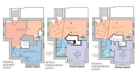 basement layout plans makeover and remodel basement laundry room and bathroom layout plan ideas