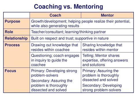 coaching  mentoring coach mentor