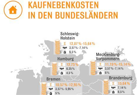 Grunderwerbsteuer 2018 Den Bundeslaendern by Grunderwerbsteuer Teure Kaufnebenkosten Und Was Bei Der