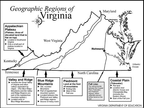Travel To The Regions Of Virginia