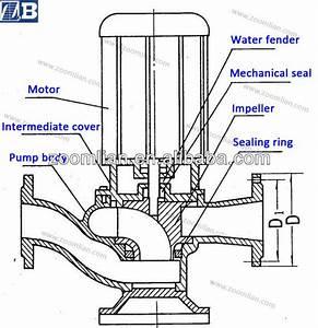 Gw Jockey Pump  Electric Water Pump Motor Price  Water Pump