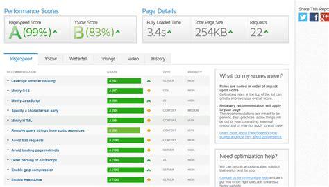 Test Velocità Gratis - test velocit 224 sito elenco risorse gratis risorse dal