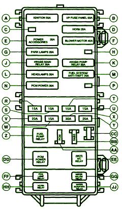 Fuse Panel Diagram 1998 Ford Ranger by 1998 Ford Ranger Fuse Box Diagram Circuit Wiring