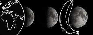 Five Moon Myths  U2013 And How To Disprove Them Yourself