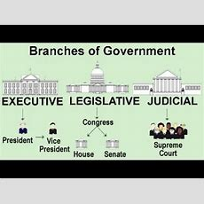 Three Branches Of Government Youtube
