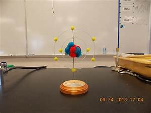 Atom Project 13 14 Chemistry Tutorials Practice and