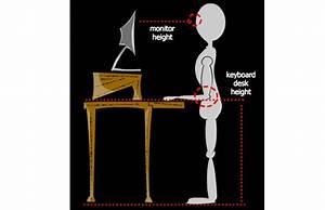 Standing Desk Posture  U2013 Ergonomic Diagram  U2013 Emilybinder Com