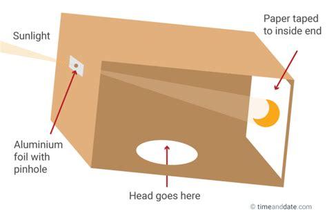 pinhole projector    solar eclipse
