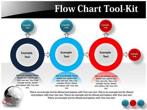 flowchart  template flowchart powerpoint template