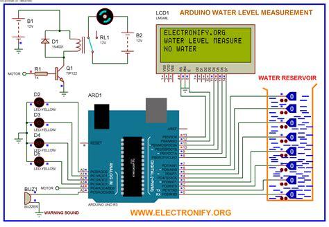 Water Level Measurement Using Arduino Uno