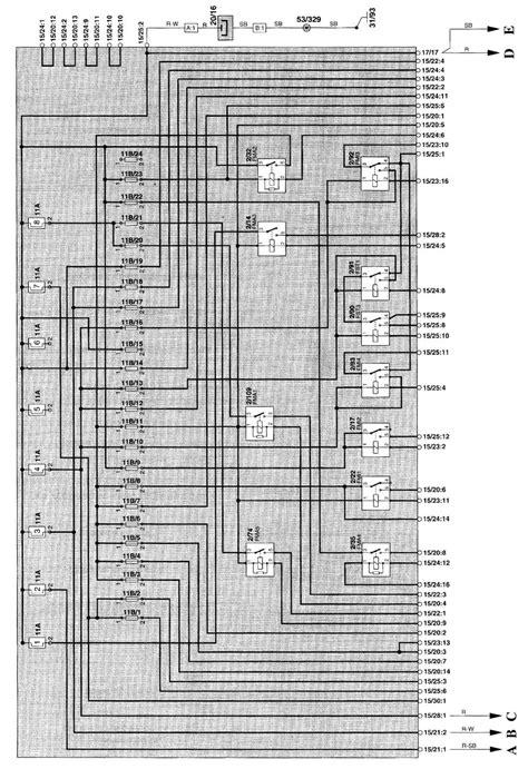 volvo v70 2001 wiring diagrams power distribution