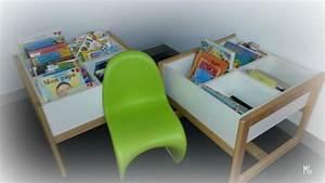Bibliotheque Enfant Pas Cher : le quotidien avec b b aller la biblioth que partir de quel ge le webzine des mamans ~ Teatrodelosmanantiales.com Idées de Décoration