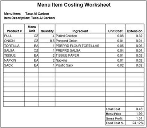 Food Costing Sheet Template 12 best images of restaurant menu worksheets restaurant