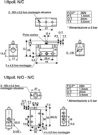 VM130-01-00   SMC Basic 3/2 Pneumatic Manual Control Valve