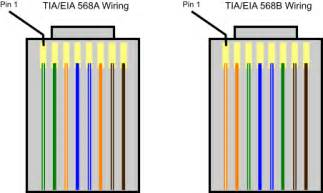 cat 5e wiring diagram house wiring diagram cat5e rj11 wiring diagram