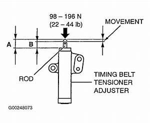 2003 Mitsubishi Outlander Serpentine Belt Routing And