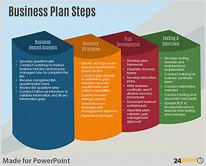 Examples Of Business Plan Steps Powerpoint Template