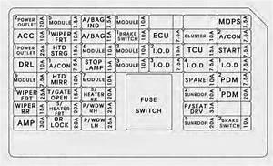 2014 Kia Sorento Fuse Diagram 26683 Archivolepe Es