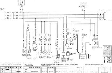 kawasaki klf 220 atv wiring diagrams 220 motor wiring
