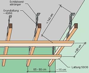 Decke Abhängen Anleitung Holz : deckenverkleidungen welche m glichkeiten gibt es ~ Frokenaadalensverden.com Haus und Dekorationen