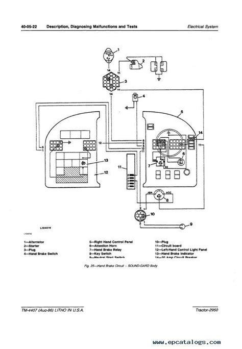 john deere  tractor technical manual tm