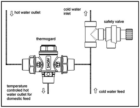 Mixing Valve Diagram by Mixing Valve Diagram Getting Started Of Wiring Diagram