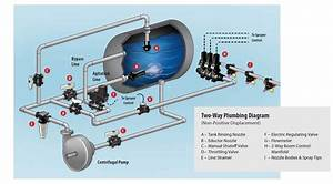How To Use A Nozzle Flow Chart  With A Surprising Twist