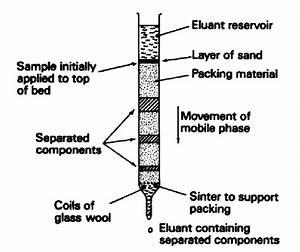 Basic Experimental Set