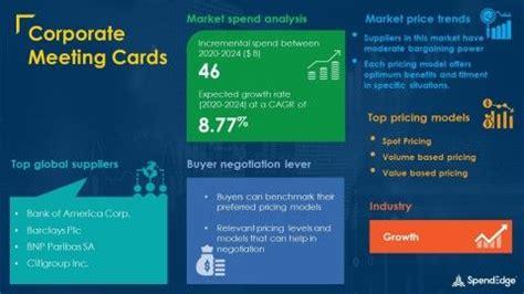 Corporate Meeting Cards Market Procurement Intelligence ...