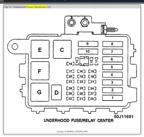 1993 chevy s10 fuse box diagram wiring diagram schematics