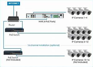Cctv System Wiring Diagram  U2013 Dogboi Info