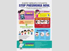Pneumonia Missing The Signs – Immunise4Life The