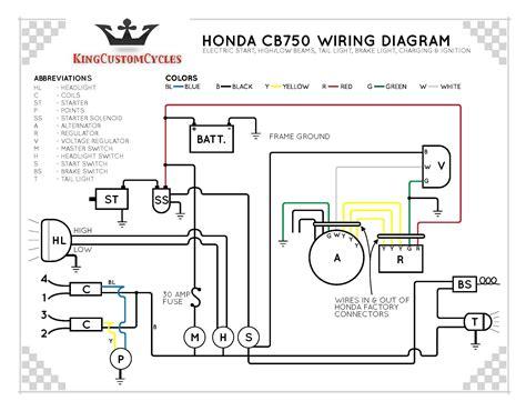 Wiring Diagram Dyna Bobber by 1982 Honda Cb750c Carb Diagram Hobbiesxstyle