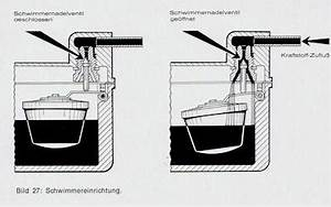 Wann Setzt Man Sträucher Um : wann muss man hoch und wann wieder runterschalten ~ Articles-book.com Haus und Dekorationen