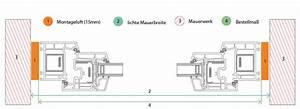 Mauerwerk Berechnen : messanleitung fenster richtig ausmessen ~ Themetempest.com Abrechnung