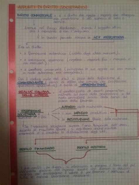 Dispensa Diritto Commerciale by Riassunto Esame Diritto Commerciale Prof Tronti Libro