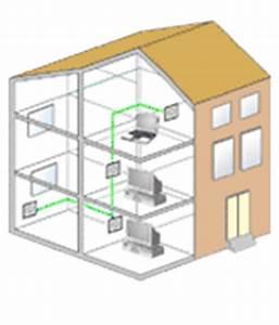 Wlan Im Ganzen Haus Verteilen : hantz partner corinex mailing 2009 ~ Orissabook.com Haus und Dekorationen