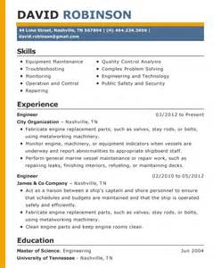 proper format for resume proper resume format learnhowtoloseweight net