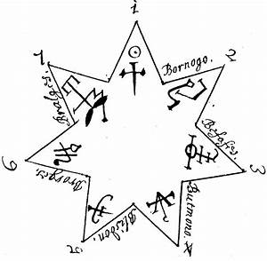 Tagaoth  Diagram With The Enochian Princes And Their Sigils