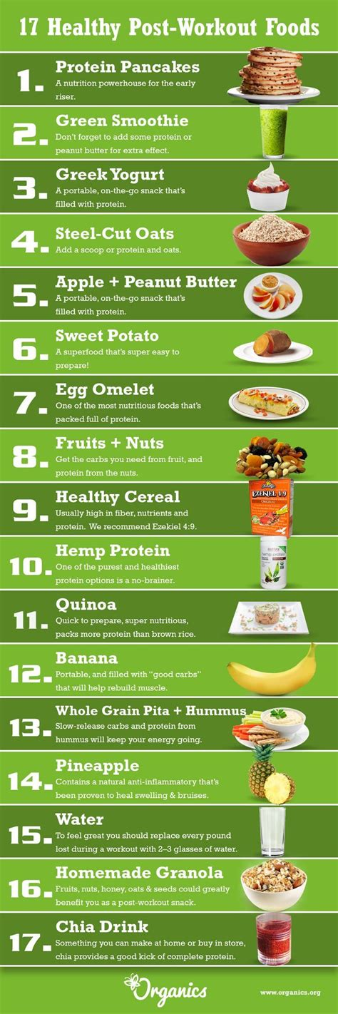 healthiest post workout foods post workout food
