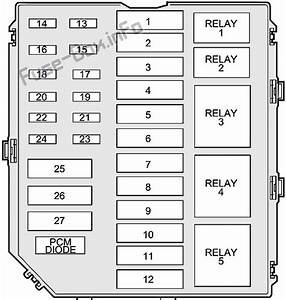 Fuse Box Diagram Lincoln Town Car  1998