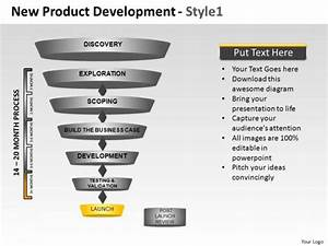 new product development report template download free apps With brand development process template