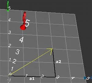 Länge Eines Vektors Berechnen : mp kapitel 2 punkte pfeile und vektoren matroids matheplanet ~ Themetempest.com Abrechnung