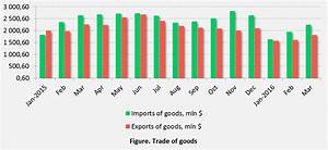 The Costs of the Economic Downturn – Digest of Belarus ...