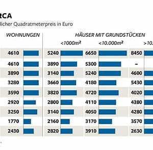 Was Kostet Der Quadratmeter Wohnfläche : immobilien auf mallorca was der meerblick kostet welt ~ Lizthompson.info Haus und Dekorationen