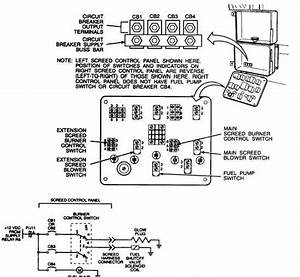 Reference Information Screed Burner Fuel System