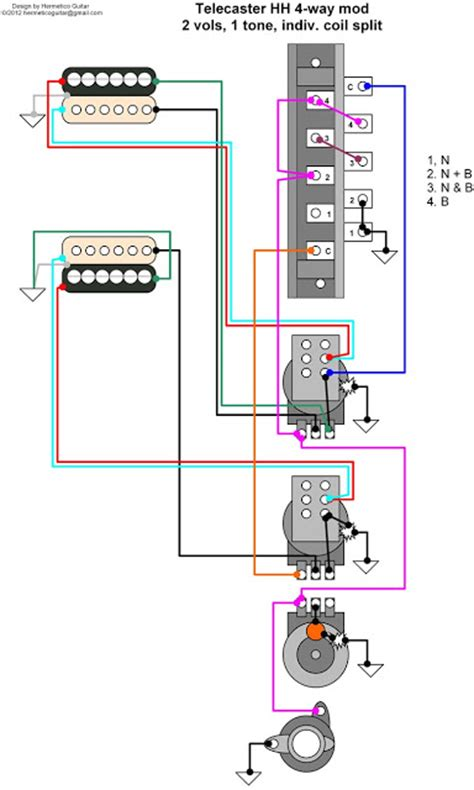 Hermetico Guitar Wiring Diagram Tele Way Mod With
