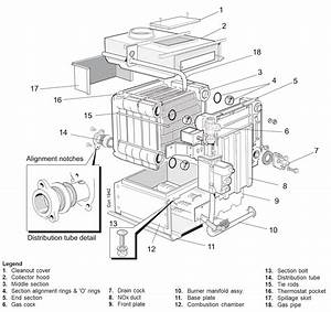 Boiler Manuals  Ideal Concord Cxa 70  H Products