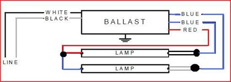 Replacement Ballast Question Doityourself Community