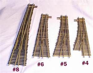 Model trains scale z model railroad turnout templates for Model railroad track templates